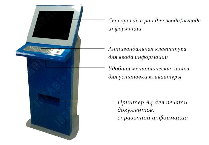 Описание возможностей терминала для склада ТСК-02 (А4)
