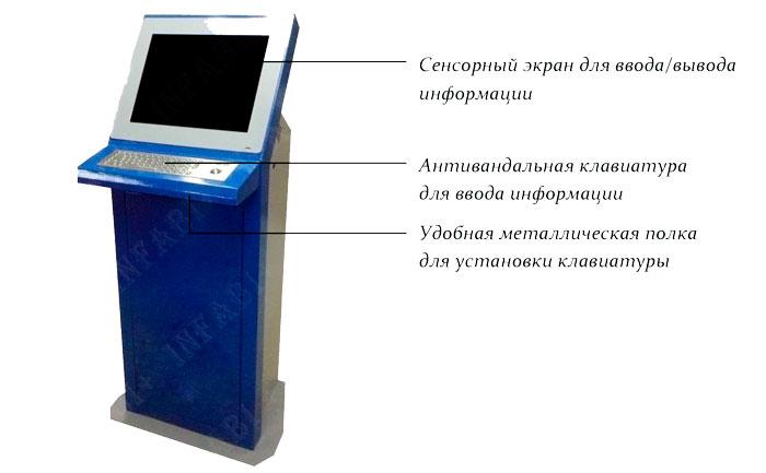 Описание возможностей терминала для склада ТСК-02